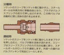 NLシリーズの流体継手(カプラ)